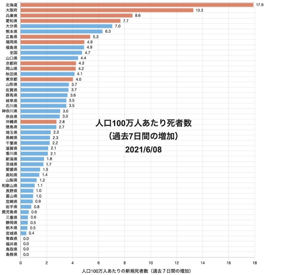 f:id:tokinokaseki:20210609133653j:plain