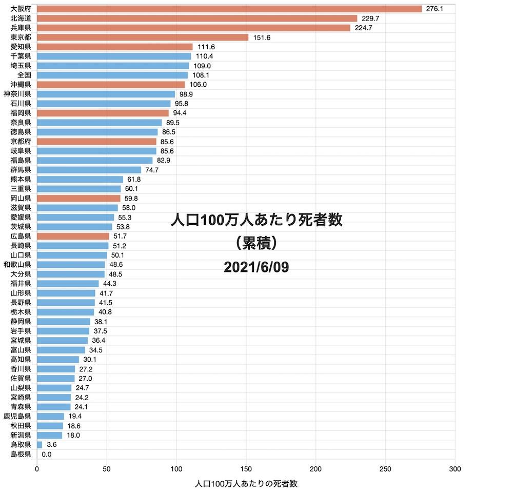 f:id:tokinokaseki:20210609133737j:plain