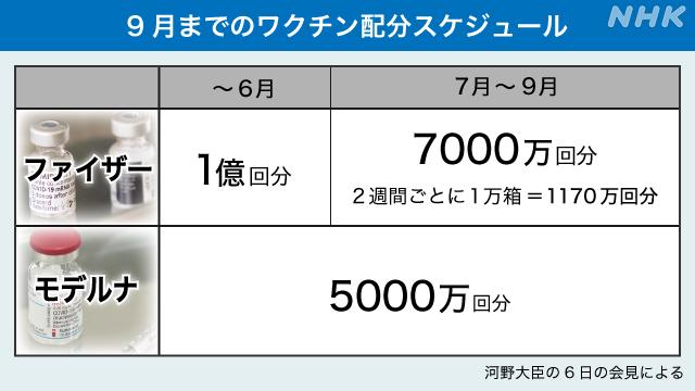 f:id:tokinokaseki:20210711135637j:plain