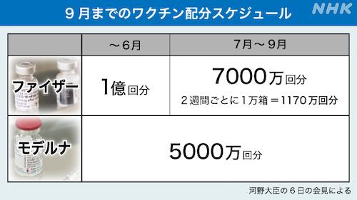 f:id:tokinokaseki:20210711140702j:plain