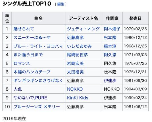 f:id:tokinokaseki:20210721201931p:plain