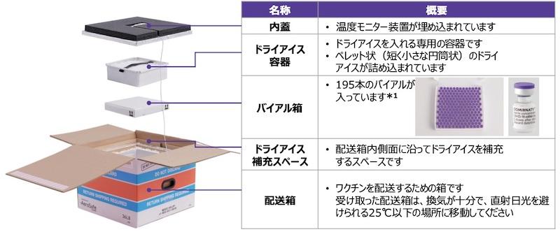 f:id:tokinokaseki:20210723230528j:plain