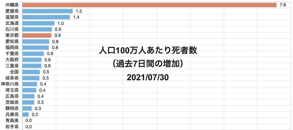 f:id:tokinokaseki:20210731112323j:plain