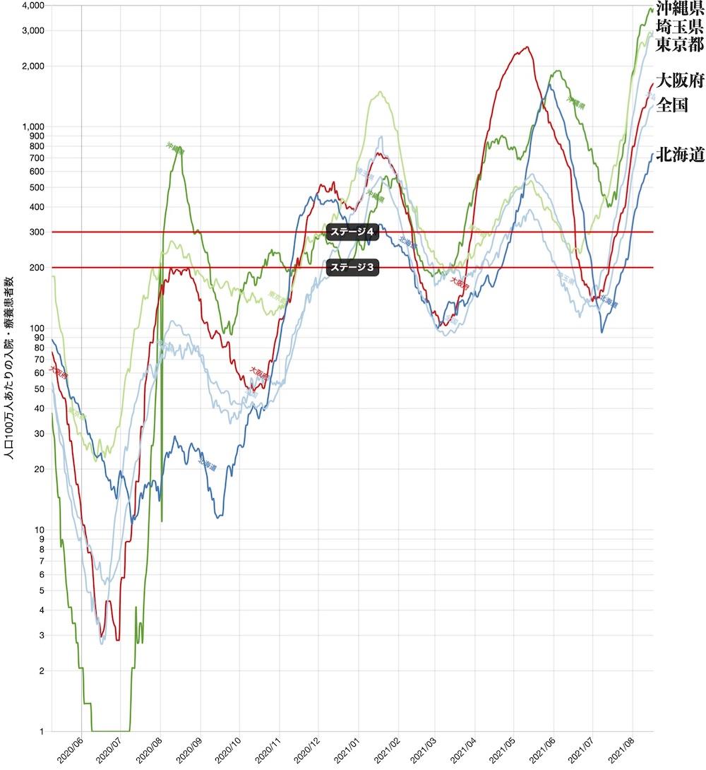 f:id:tokinokaseki:20210819193202j:plain