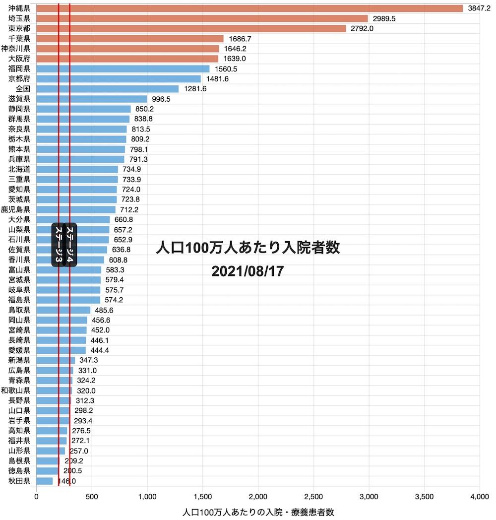 f:id:tokinokaseki:20210819193249j:plain