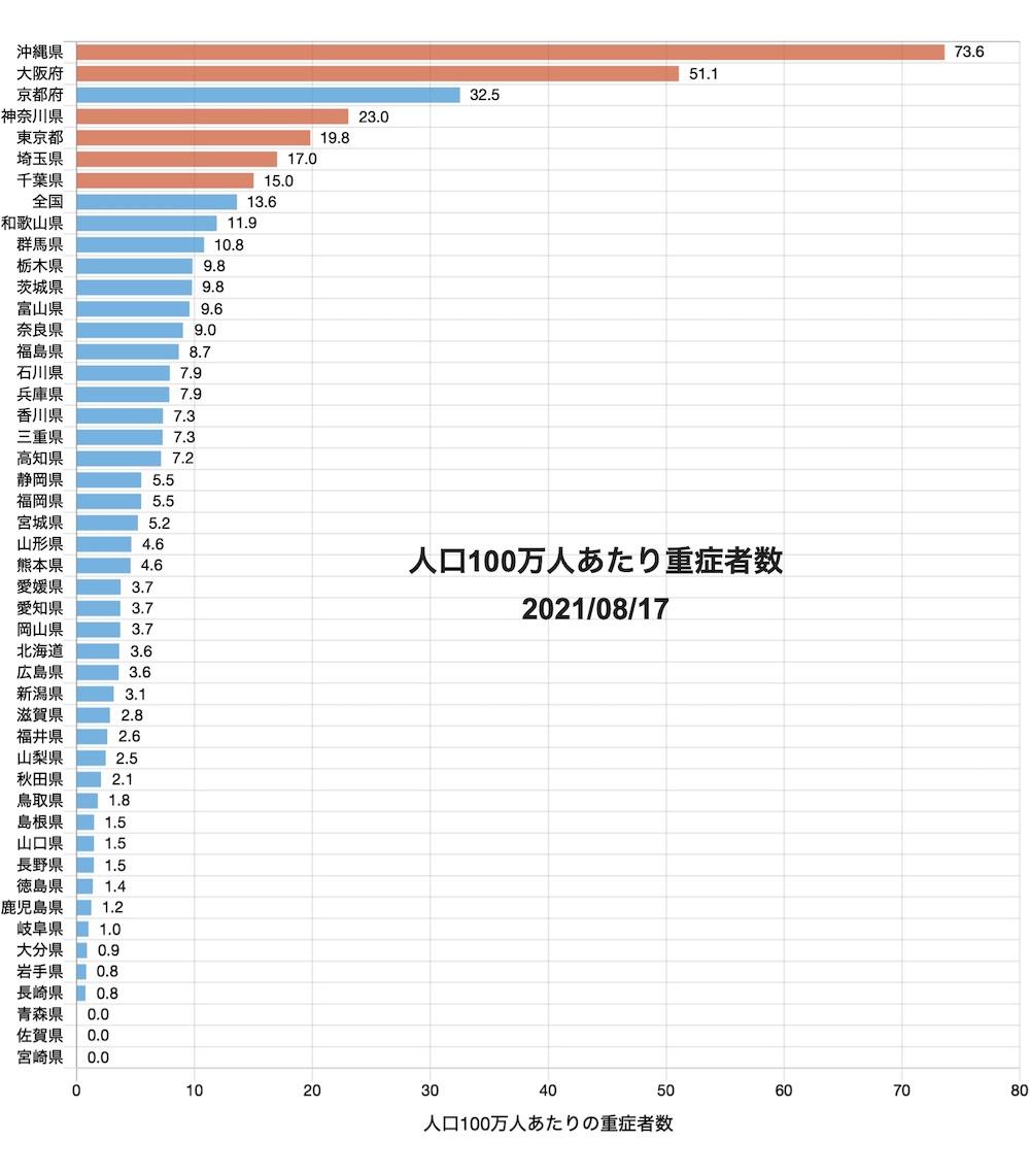 f:id:tokinokaseki:20210819193433j:plain
