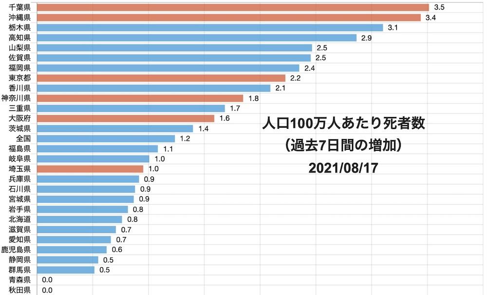f:id:tokinokaseki:20210819193534j:plain
