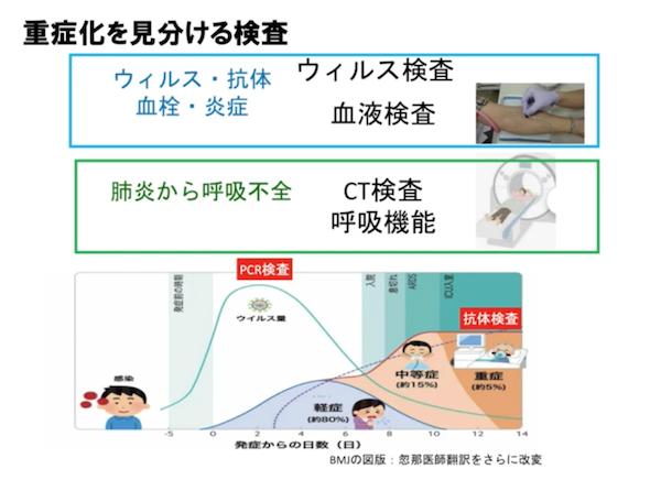 f:id:tokinokaseki:20210819194532p:plain