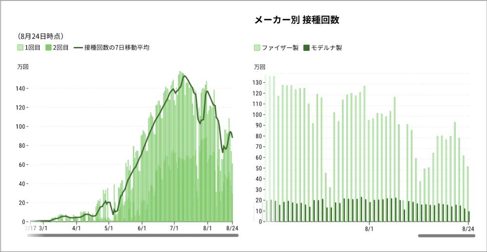 f:id:tokinokaseki:20210826232905p:plain