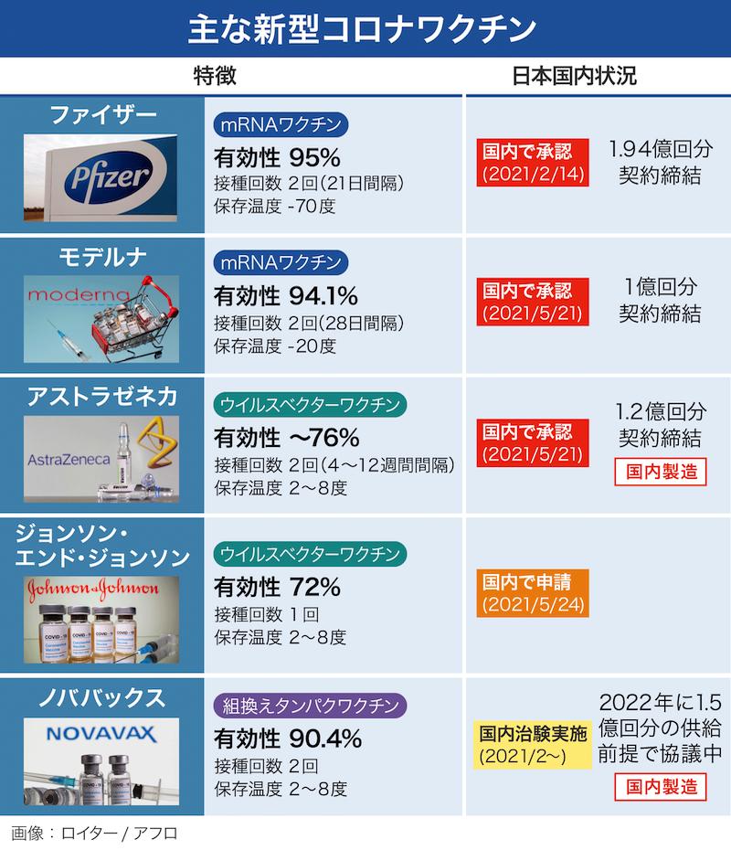 f:id:tokinokaseki:20210826233216p:plain