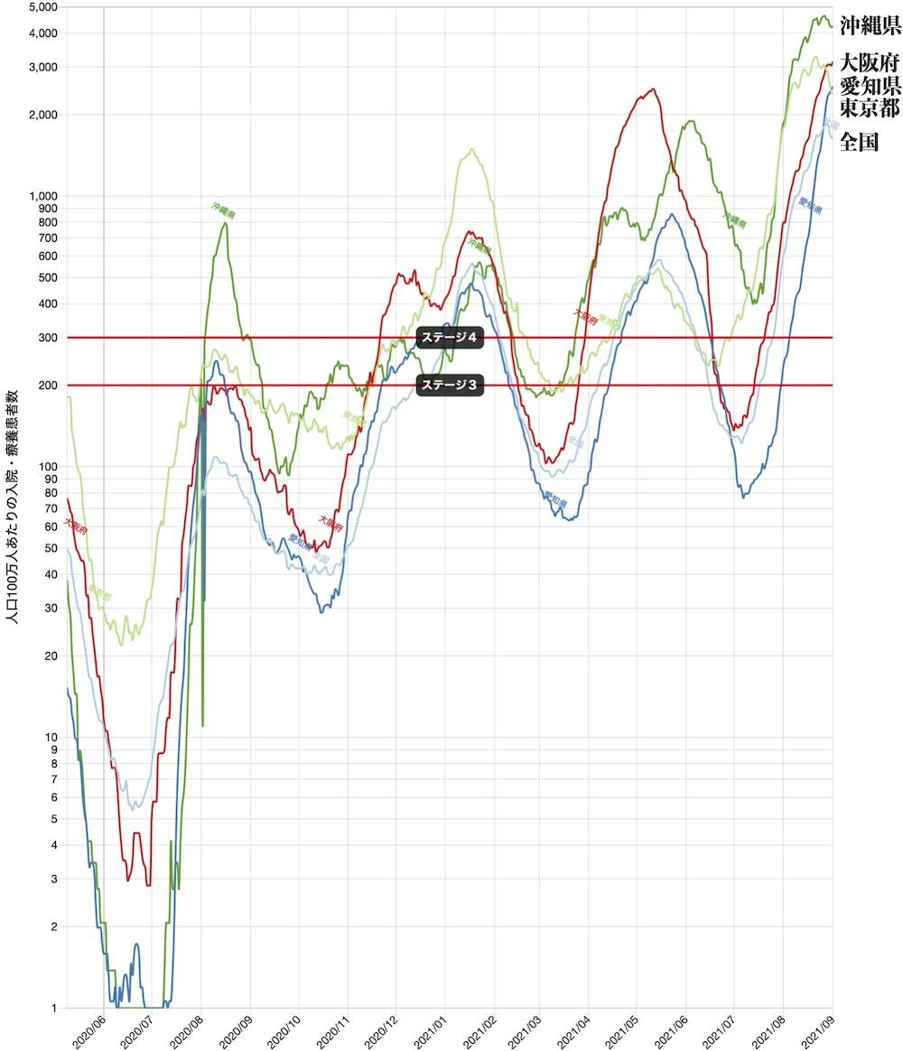 f:id:tokinokaseki:20210903225547j:plain