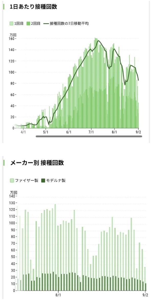 f:id:tokinokaseki:20210903225724j:plain