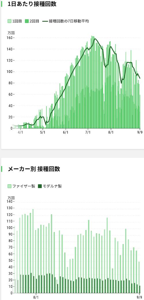 f:id:tokinokaseki:20210911212827p:plain