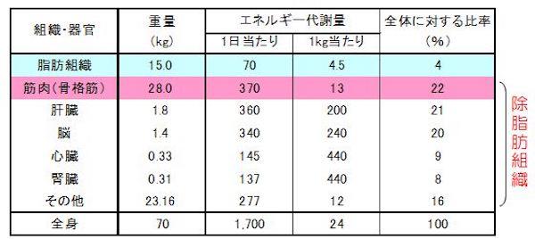 f:id:tokinokaseki:20210919140728j:plain
