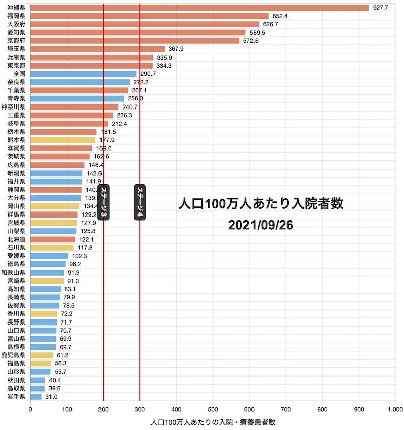 f:id:tokinokaseki:20210929211730j:plain