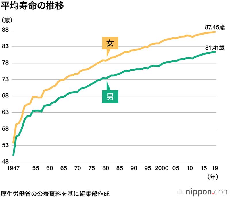 f:id:tokinokaseki:20211007201028p:plain