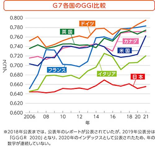 f:id:tokinokaseki:20211007201106j:plain