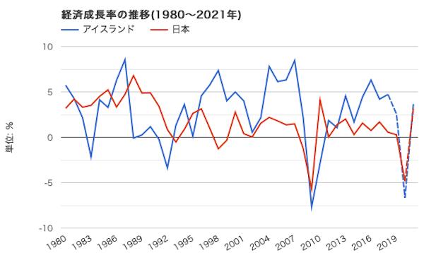 f:id:tokinokaseki:20211007201221p:plain
