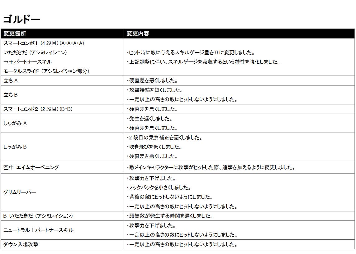 f:id:tokio120:20190506130553p:plain