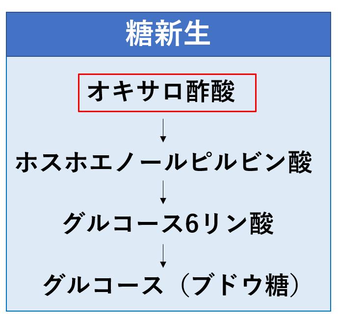 f:id:tokiotokonanawariG1:20190923164916p:plain