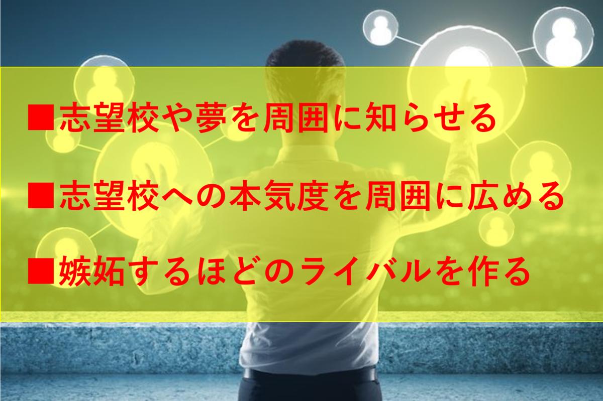 f:id:tokiotokonanawariG1:20191012190126p:plain