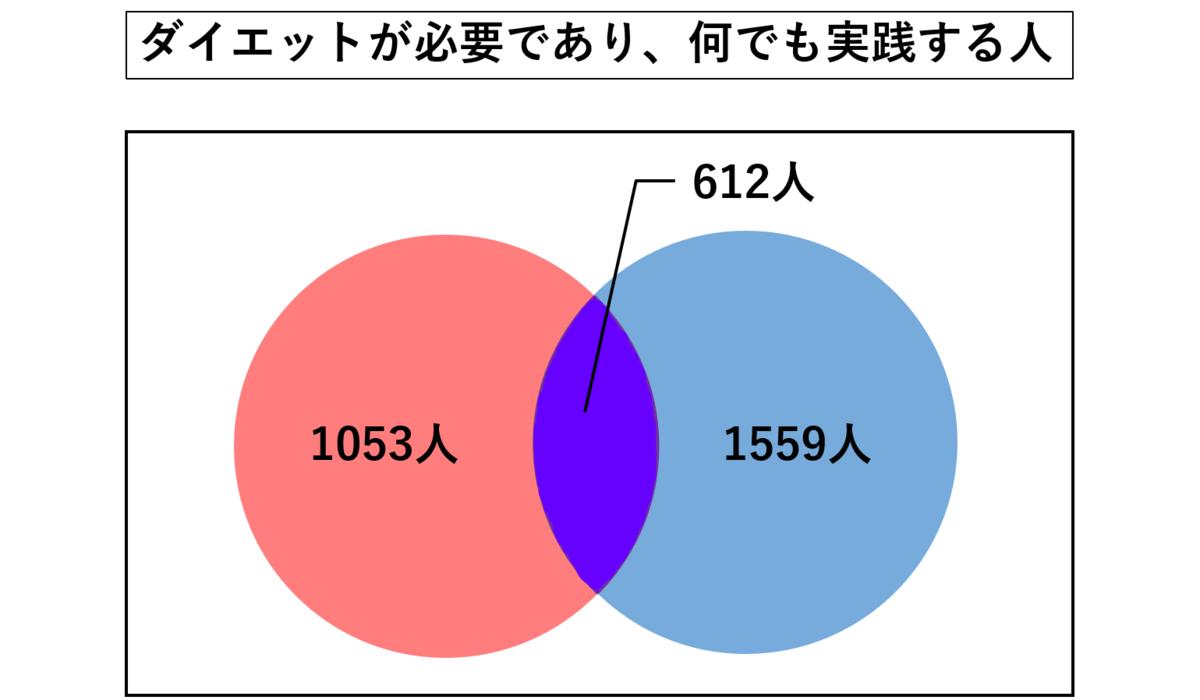 f:id:tokiotokonanawariG1:20191106124826p:plain
