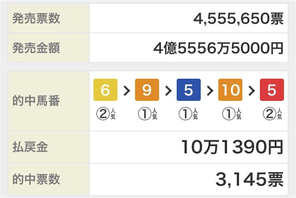f:id:tokishirazu:20170918163519j:image