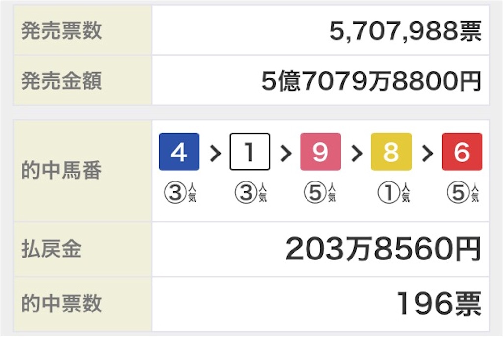 f:id:tokishirazu:20170924202400j:image