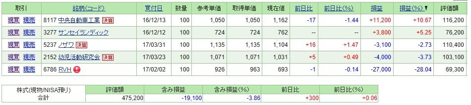 f:id:tokiwagreen:20170421150551j:plain