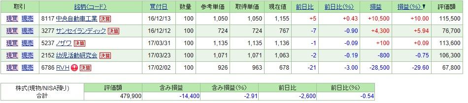 f:id:tokiwagreen:20170428152837j:plain
