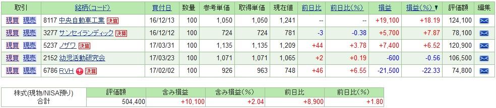 f:id:tokiwagreen:20170512153406j:plain