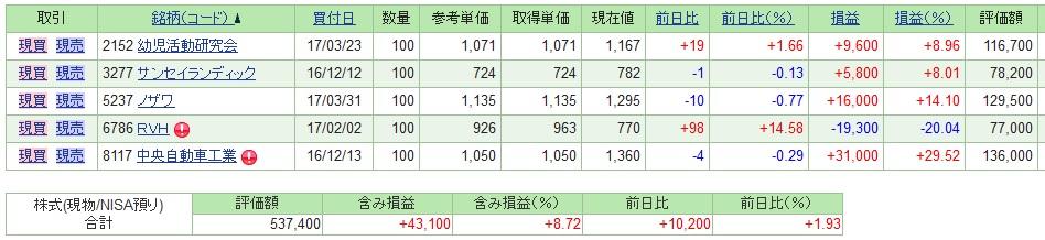 f:id:tokiwagreen:20170616151236j:plain