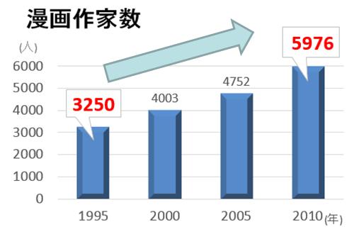 f:id:tokiwaso-kikuchi:20150520194749p:plain