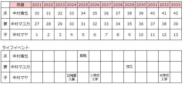 f:id:tokiyumi:20210123165428p:plain