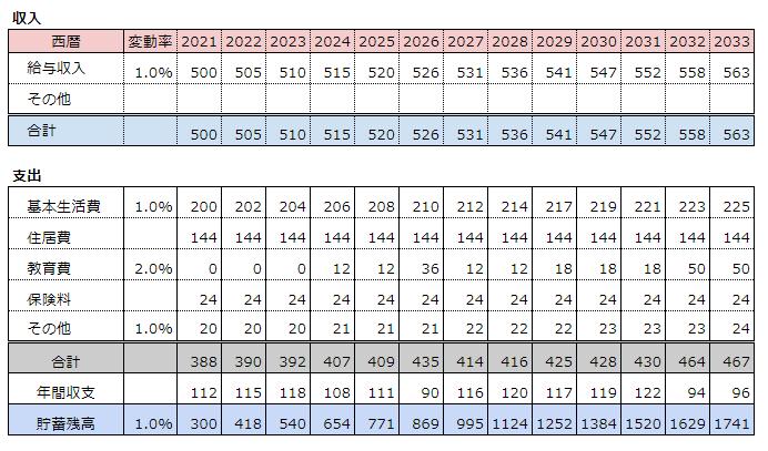 f:id:tokiyumi:20210124171617p:plain