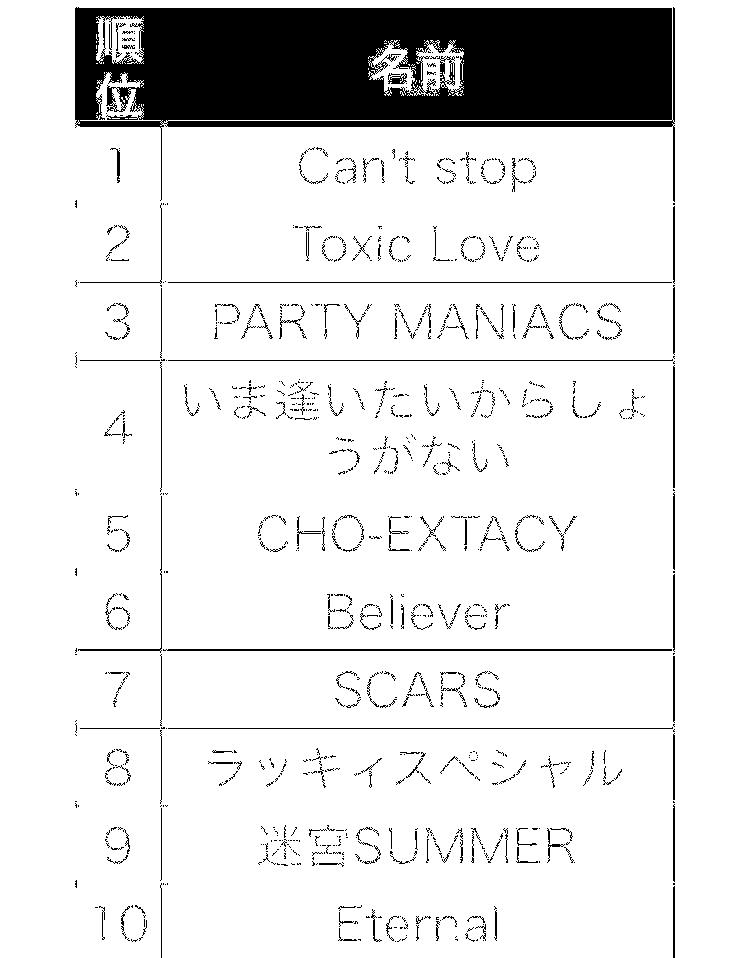 f:id:tokkumay:20170414015656p:plain