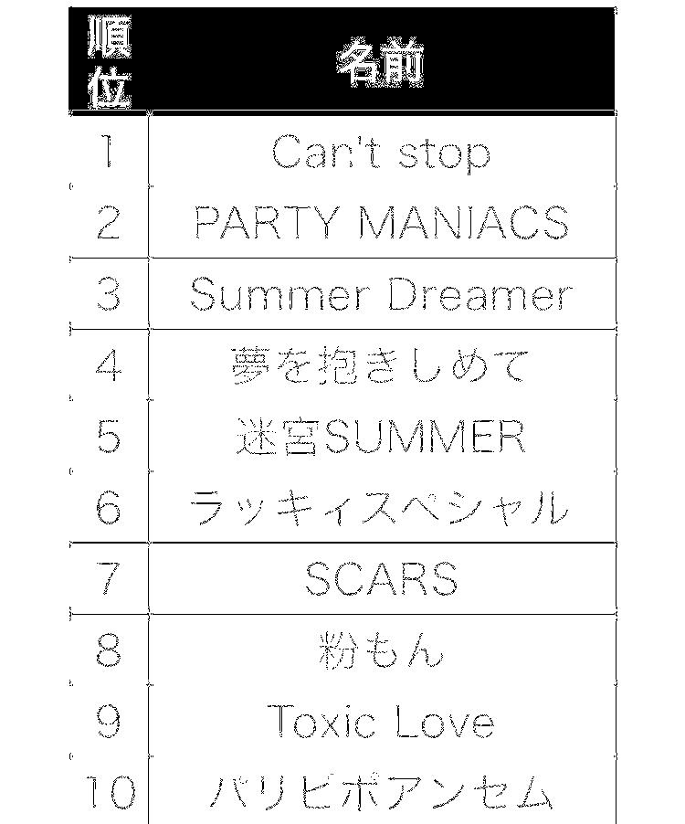 f:id:tokkumay:20170414020100p:plain