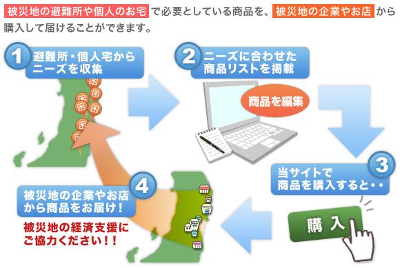 f:id:tokky1203:20110723011458j:image:w400