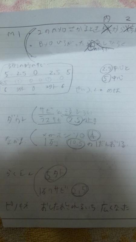 f:id:tokky1203:20130515234738j:image