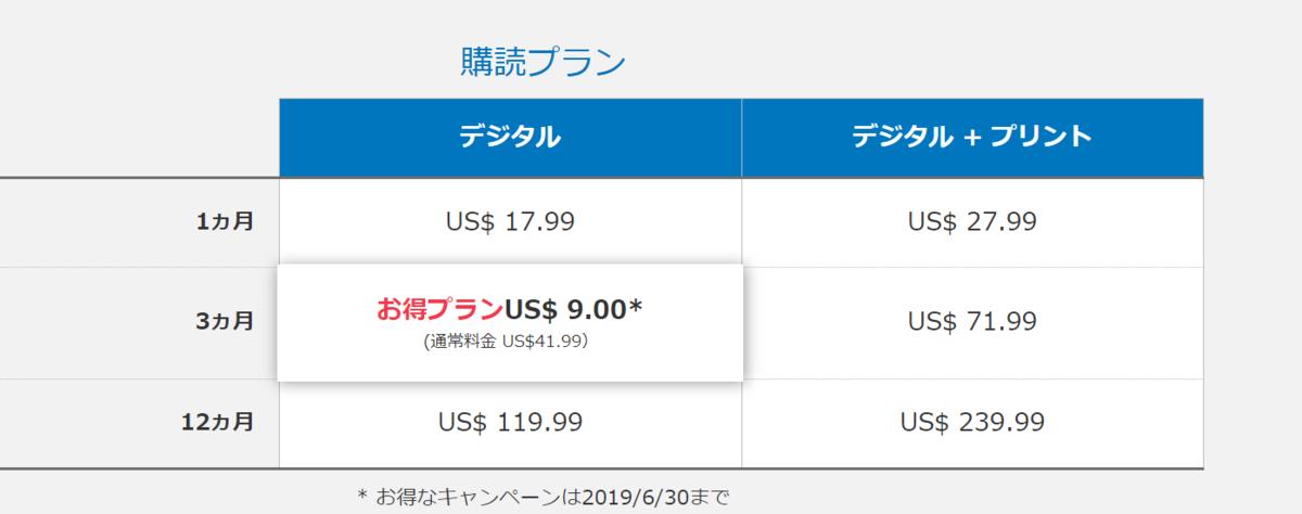 f:id:toko0510:20190630121512p:plain