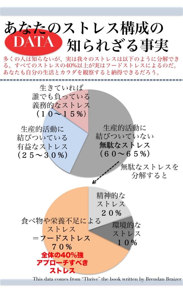 f:id:toko926:20161022163310j:plain