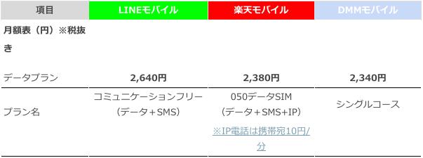 f:id:toko926:20161023231126p:plain