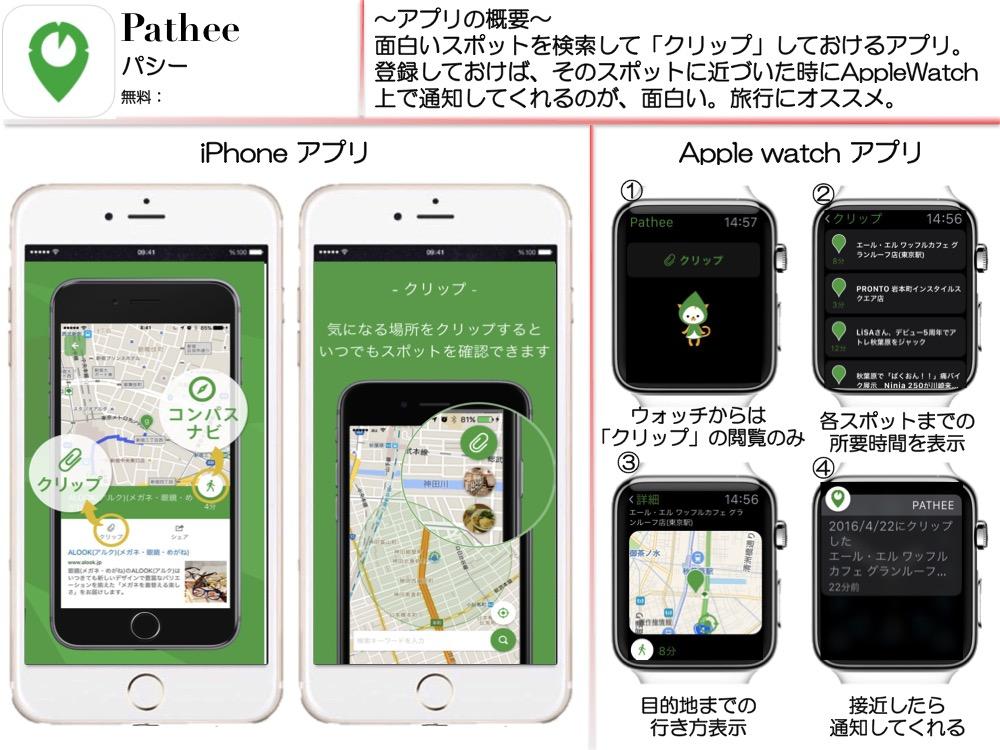 f:id:toko926:20161126210831j:plain