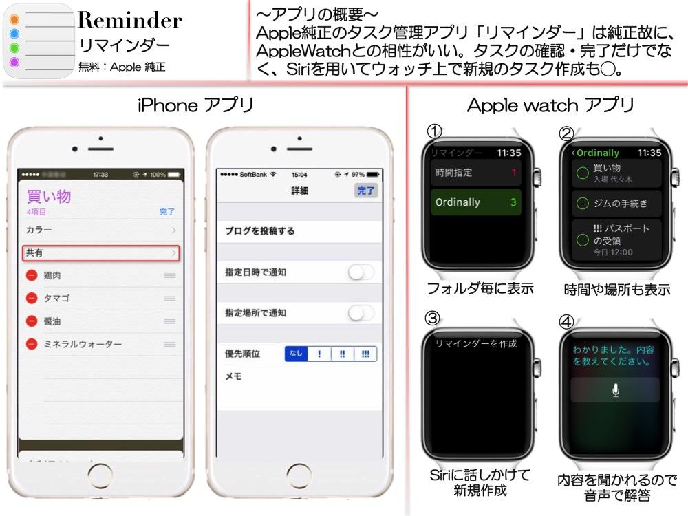 f:id:toko926:20161126213812j:plain