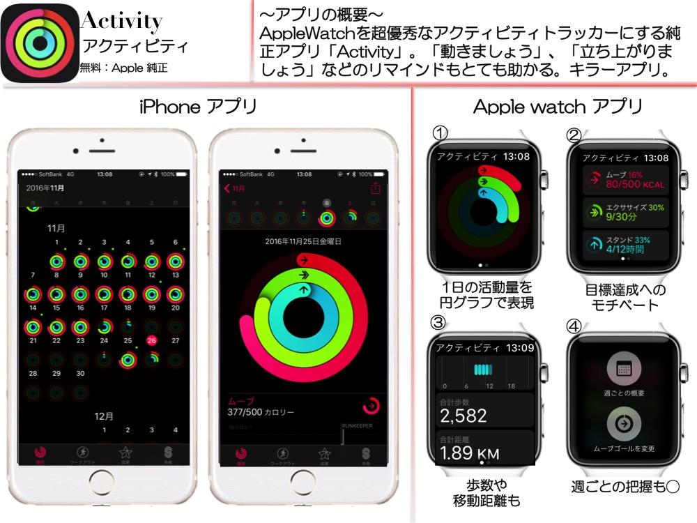 f:id:toko926:20161126214556j:plain