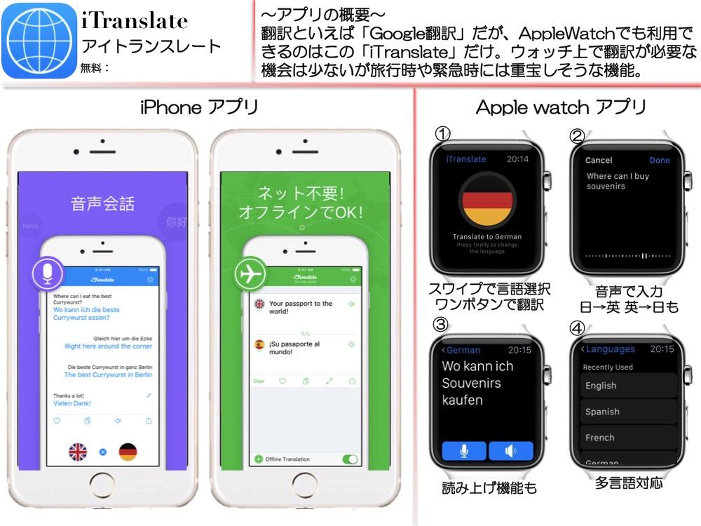 f:id:toko926:20161126215232j:plain
