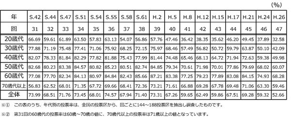 f:id:toko926:20161130204543p:plain