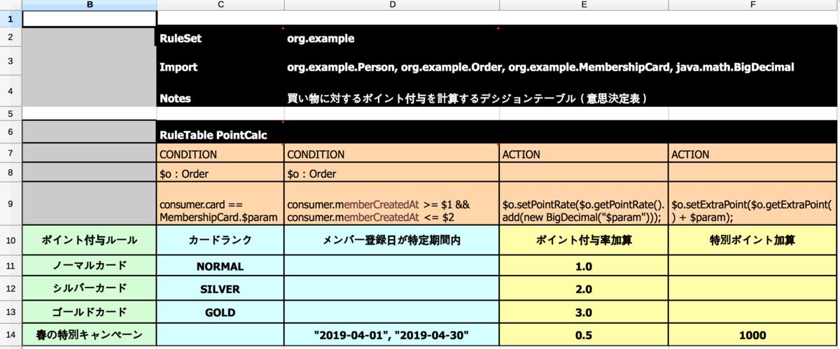 f:id:tokobayashi:20190501110330p:plain