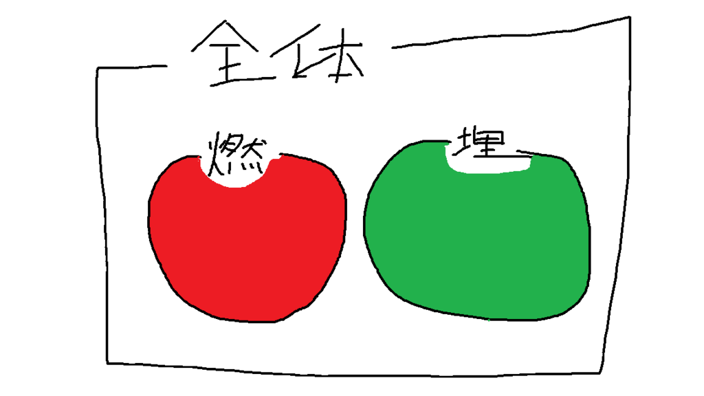 f:id:tokoharu-sakura:20171224215219p:plain