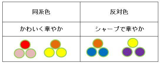 f:id:tokomi:20210428212127j:plain